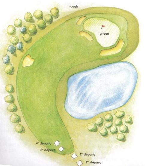 Illustration trou de golf